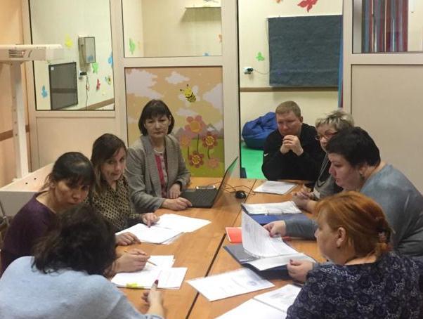 Мониторинг доступности дополнительного образования в рамках регионального проекта «Успех каждого ребенка»