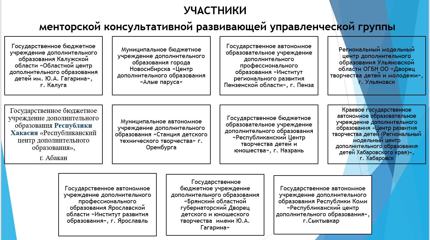 Сотрудники РЦДО принимают участие в проекте Всероссийского уровня